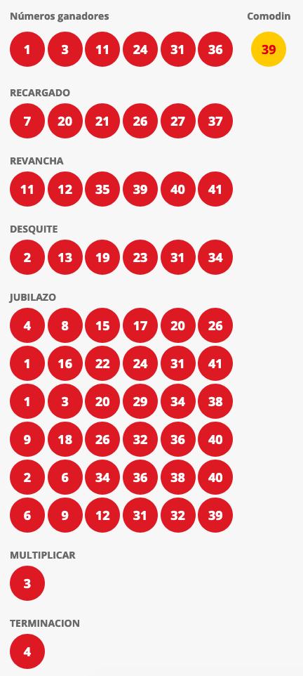 Resultados Loto Chile Sorteo 4535